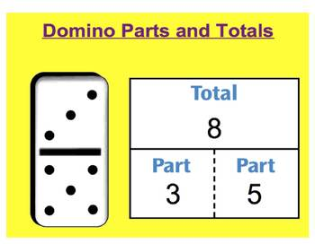 Everyday Math, Grade 1 – Lesson 3.14: Domino Addition