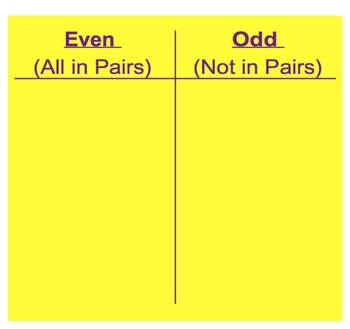 Everyday Math, Grade 1 – Lesson 3.2: Even and Odd Number Patterns