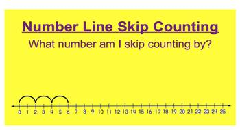 Everyday Math, Grade 1 – Lesson 3.5: Counting on the Number Line