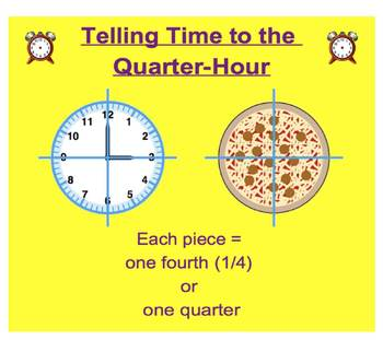 Everyday Math, Grade 1 – Lesson 4.8: Telling Time on the Quarter Hour
