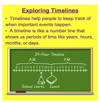 Everyday Math, Grade 1 – Lesson 4.9: Timelines