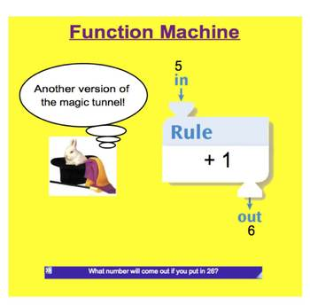 Everyday Math, Grade 1 – Lesson 5.12: What's My Rule