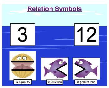 Everyday Math, Grade 1 - Lesson 5.3: Greater Than, Less Than, and Equal To
