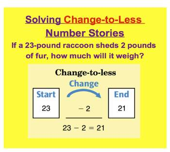 Everyday Math, Grade 1 – Lesson 5.8: Solving Number Stories