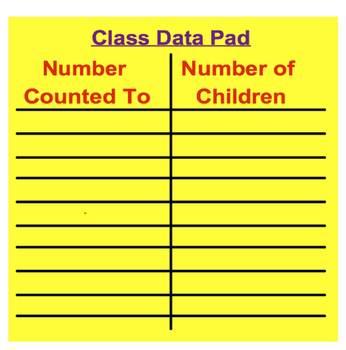 Everyday Math, Grade 1 – Lesson 6.12: Data Landmarks