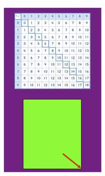 Everyday Math, Grade 1 – Lesson 6.5: Using the Facts Table for Subtraction