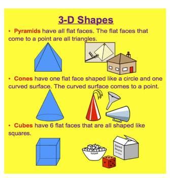 Everyday Math, Grade 1 – Lesson 7.6: Pyramids, Cones, and Cubes