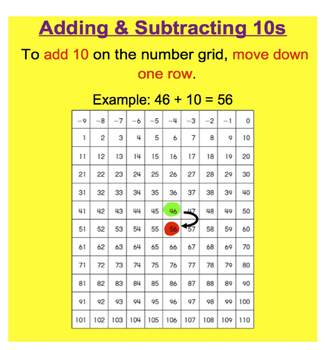 Everyday Math, Grade 1 – Lesson 9.2: Adding and Subtracting Tens