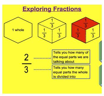 Everyday Math, Grade 1 – Lesson 9.7: Comparing Fractions