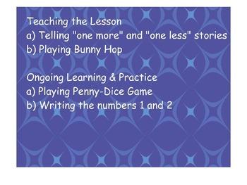 Everyday Math: Grade 1: Unit 1 Power Point Presentations