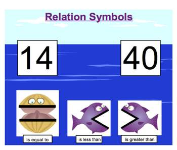 Everyday Math, Grade 1 - Unit 5 Lesson Pack