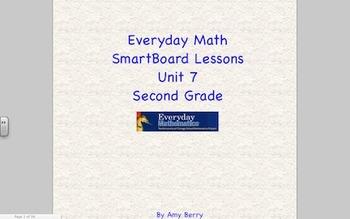 Everyday Math 2nd Grade SmartBoard Lessons Unit 7