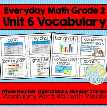 Everyday Math: Grade 2-Unit 6 {Vocabulary Word Wall}
