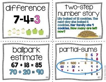 Everyday Math: Grade 2-Unit 6 {Vocabulary Word Wall}