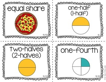 Everyday Math: Grade 2-Unit 9 {Vocabulary Word Wall}