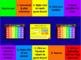 Everyday Math Grade 3 Unit 2 Jeopardy 2016 Edition