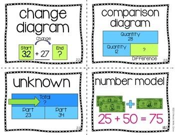 Everyday Math: Grade 3-Unit 2 {Vocabulary Word Wall}