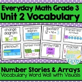Everyday Math: Grade 3-Unit 2 {Vocabulary Word Wall}