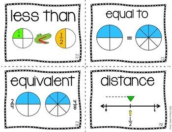 Everyday Math: Grade 3-Unit 7 {Vocabulary Word Wall}