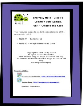 Everyday Math - Grade 6 Common Core - Unit 1 Quizzes and Keys