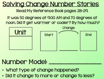 Everyday Math Lesson 5-10: Change Number Stories