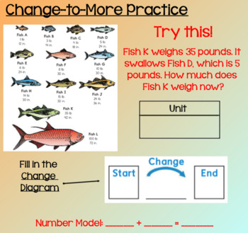 Everyday Math Lesson 5-8: Change-to-More Number Stories