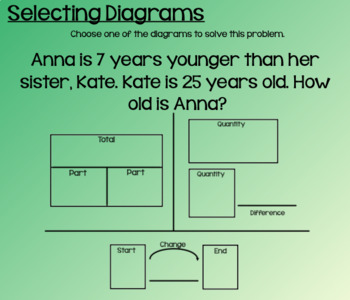 Everyday Math Lesson 6-3: Interpreting Number Stories