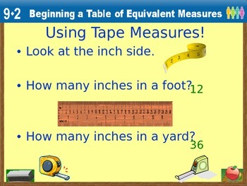 Everyday Math Power Point Lesson Unit: 9 Lesson:2 Second Grade