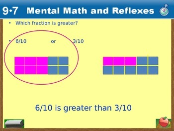 Everyday Math Power Point Lesson Unit: 9 Lesson:7 Second Grade