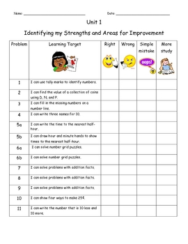 Everyday Math Self Assessments for Unit Tests 2nd grade