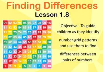 2007 EDITION. Unit 1 Lessons {Bundled Pack} Everyday Math. Grade 3