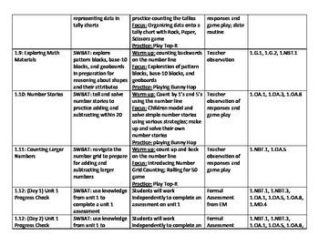 Everyday Math Unit 1 Unit Plan - First Grade