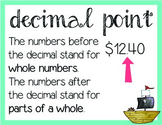 Everyday Math Unit 10 Vocab Cards