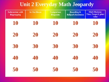 Everyday Math- Unit 2 Jeopardy Review Powerpoint