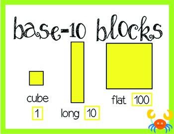 Everyday Math Unit 3 Vocabulary Cards