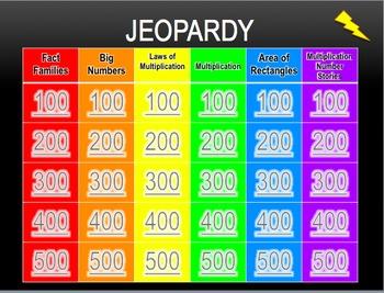 Everyday Math Unit 4 Jeopardy Review by Amanda's Adventuro