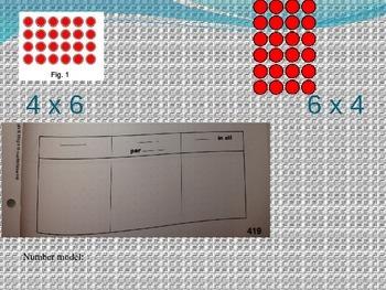 Everyday Math Unit 4 Powerpoint
