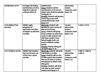 Everyday Math Unit 4 Unit Plan - First Grade