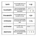 Everyday Math Unit 4 Vocabulary Cards - Grade 4