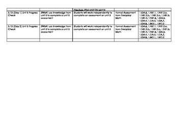 Everyday Math Unit 5 Unit Plan - First Grade