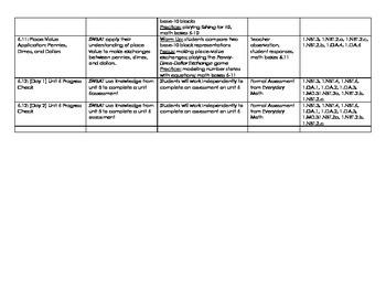 Everyday Math Unit 6 First Grade Unit Plan