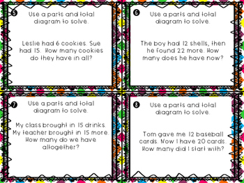 Everyday Math Unit 6 Task Cards (Scoot)