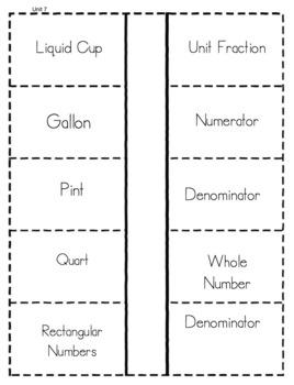 Everyday Math Unit 7 Vocabulary Interactive Notebook