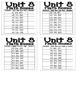 Everyday Math - Unit 8 Resources; 3rd Grade