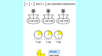 Everyday Math Version 4 Grade 4 Unit 6 SMARTboard lessons