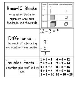 Everyday Math Vocab Cards