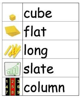 Everyday Math Vocabulary Cards (3/3)