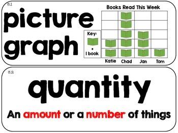 Math Vocabulary Cards- Grade 2- Units 5-9  of EDM4