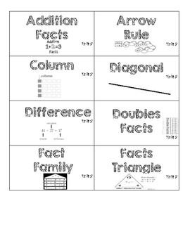 Everyday Math Word Wall