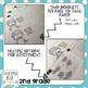 Everyday Math 4 (EM4) - Units 1-9 FULL BUNDLE ACI Booklets for Second Grade!